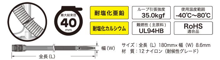 ストロングタイ180K 30P【09-1757】取扱